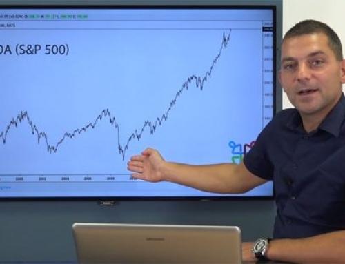 Pregled finančnih trgov | September 2018