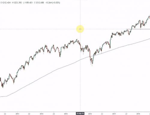 Pregled finančnih trgov | December 2018