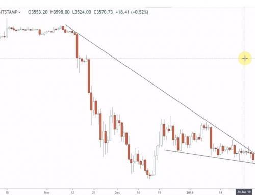 Pregled kripto trgov | Januar 2019