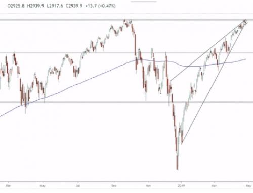Pregled finančnih trgov | April 2019